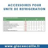 Unités de réfrigération PST: Monobloc plafonnier